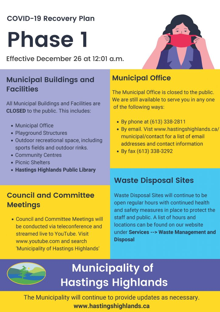 Covid 19 Phase 1 Poster explaining list of closures and restrictions effective December 26, 2020 at 12:01 a.m.